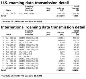 The costs of roaming